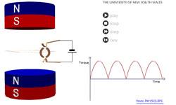 Video game physics engine gif on gifer by kuladwyn.